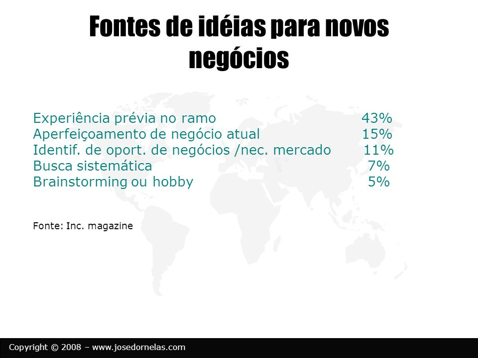 Copyright © 2008 – www.josedornelas.com Fontes de idéias para novos negócios Experiência prévia no ramo 43% Aperfeiçoamento de negócio atual 15% Ident