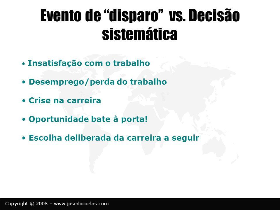 Copyright © 2008 – www.josedornelas.com Evento de disparo vs. Decisão sistemática Insatisfação com o trabalho Desemprego/perda do trabalho Crise na ca