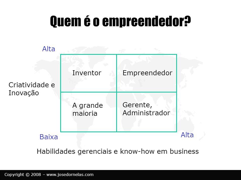 Copyright © 2008 – www.josedornelas.com Quem é o empreendedor? Alta InventorEmpreendedor A grande maioria Gerente, Administrador Criatividade e Inovaç