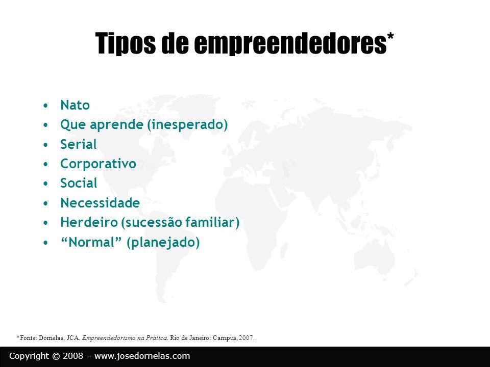 Copyright © 2008 – www.josedornelas.com Tipos de empreendedores* Nato Que aprende (inesperado) Serial Corporativo Social Necessidade Herdeiro (sucessã