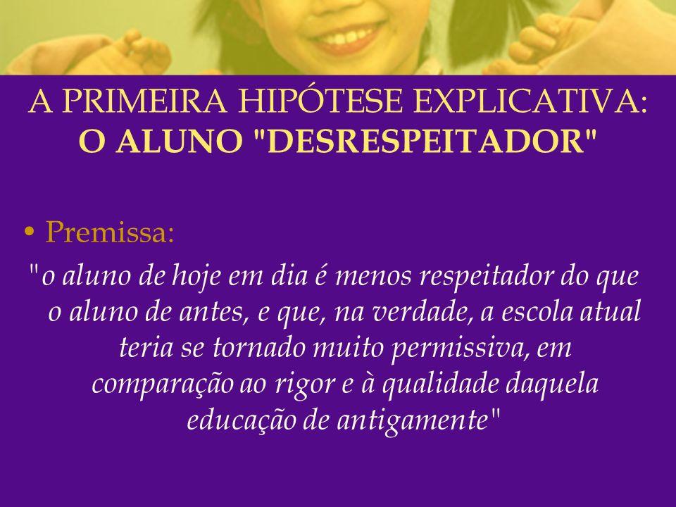 A SEGUNDA HIPÓTESE EXPLICATIVA: O ALUNO SEM LIMITES Premissa: as crianças de hoje em dia não têm limites, não reconhecem a autoridade, não respeitam as regras, e a responsabilidade por isso é dos pais, que teriam se tornado muito permissivos