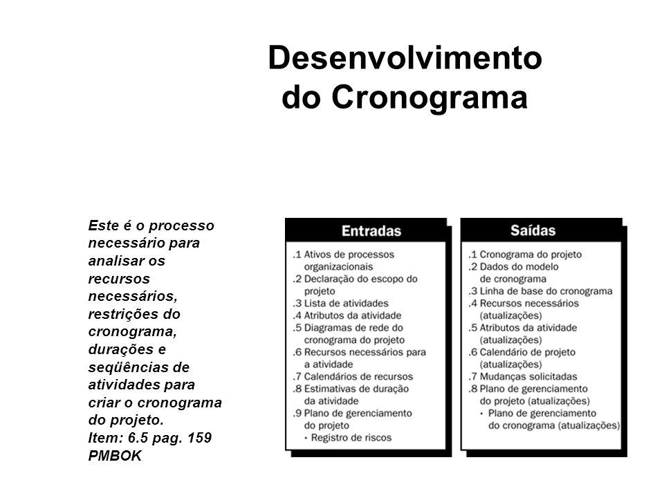 Desenvolvimento do Cronograma Este é o processo necessário para analisar os recursos necessários, restrições do cronograma, durações e seqüências de a
