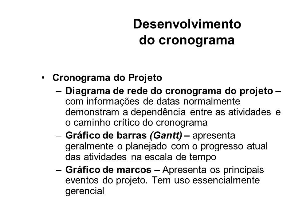 Desenvolvimento do cronograma Cronograma do Projeto –Diagrama de rede do cronograma do projeto – com informações de datas normalmente demonstram a dep