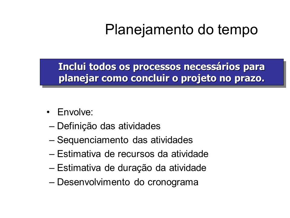Planejamento do tempo Envolve: – Definição das atividades – Sequenciamento das atividades – Estimativa de recursos da atividade – Estimativa de duraçã