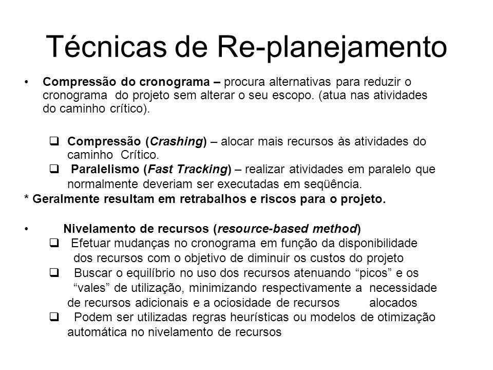 Técnicas de Re-planejamento Compressão do cronograma – procura alternativas para reduzir o cronograma do projeto sem alterar o seu escopo. (atua nas a