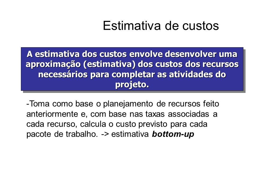 Estimativa de custos A estimativa dos custos envolve desenvolver uma aproximação (estimativa) dos custos dos recursos necessários para completar as at