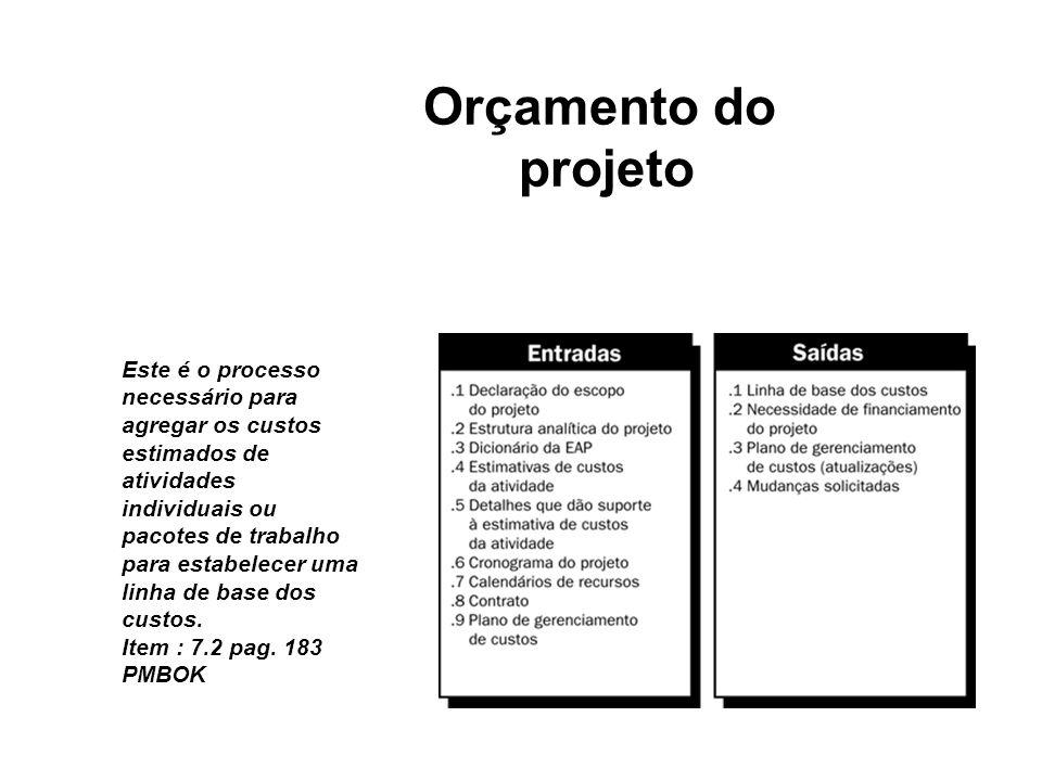 Orçamento do projeto Este é o processo necessário para agregar os custos estimados de atividades individuais ou pacotes de trabalho para estabelecer u