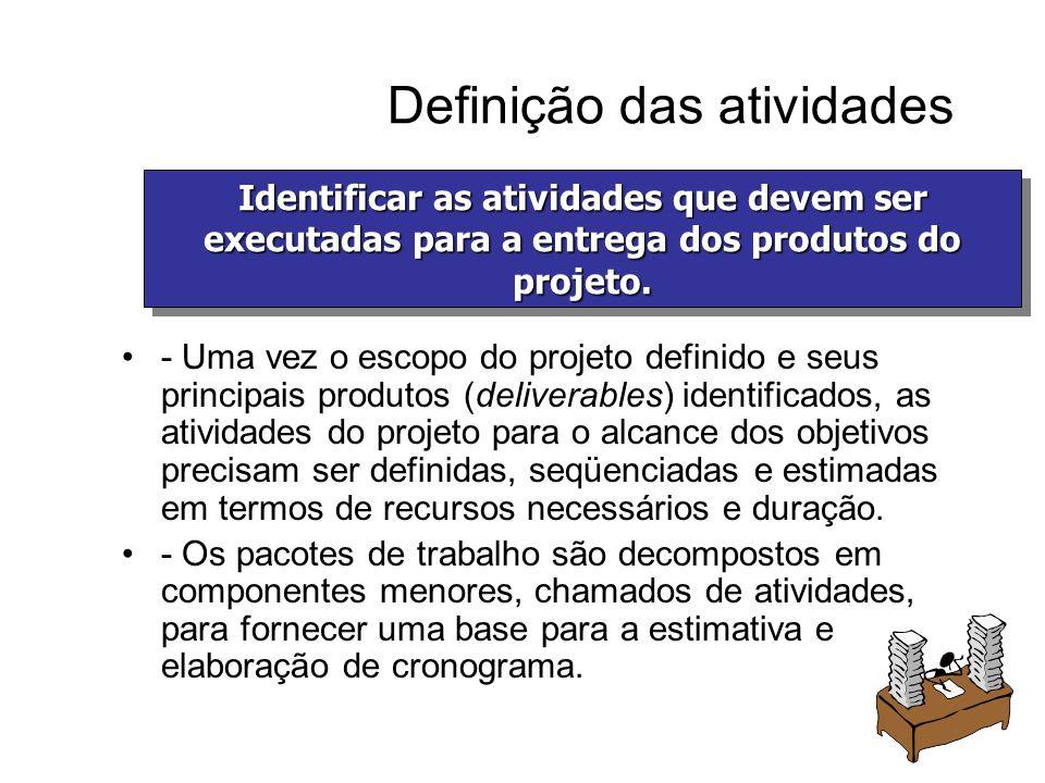 Definição das atividades - Uma vez o escopo do projeto definido e seus principais produtos (deliverables) identificados, as atividades do projeto para