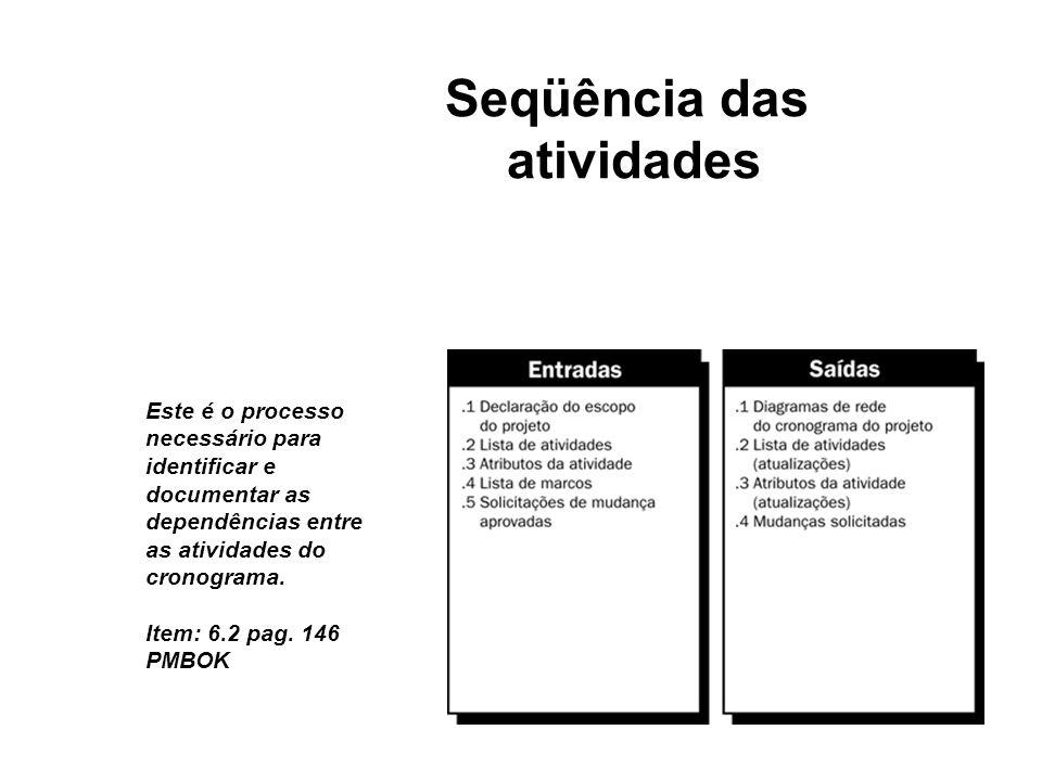 Seqüência das atividades Este é o processo necessário para identificar e documentar as dependências entre as atividades do cronograma. Item: 6.2 pag.