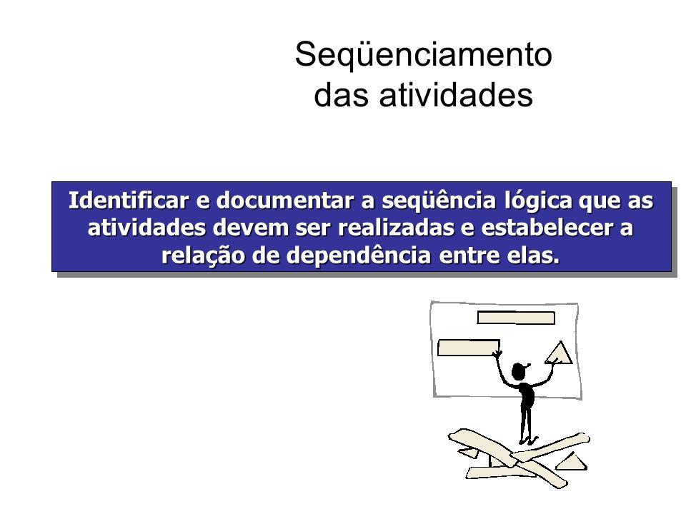 Seqüenciamento das atividades Identificar e documentar a seqüência lógica que as atividades devem ser realizadas e estabelecer a relação de dependênci