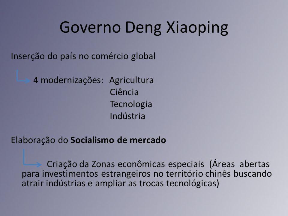 Governo Deng Xiaoping Inserção do país no comércio global 4 modernizações: Agricultura Ciência Tecnologia Indústria Elaboração do Socialismo de mercad