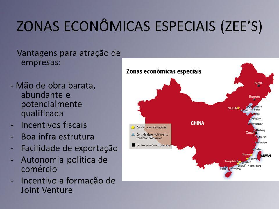 ZONAS ECONÔMICAS ESPECIAIS (ZEES) Vantagens para atração de empresas: - Mão de obra barata, abundante e potencialmente qualificada -Incentivos fiscais