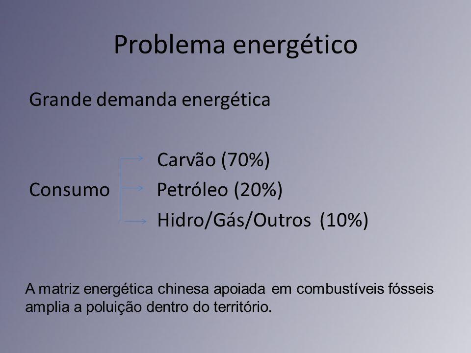 Problema energético Grande demanda energética Carvão (70%) Consumo Petróleo (20%) Hidro/Gás/Outros (10%) A matriz energética chinesa apoiada em combus