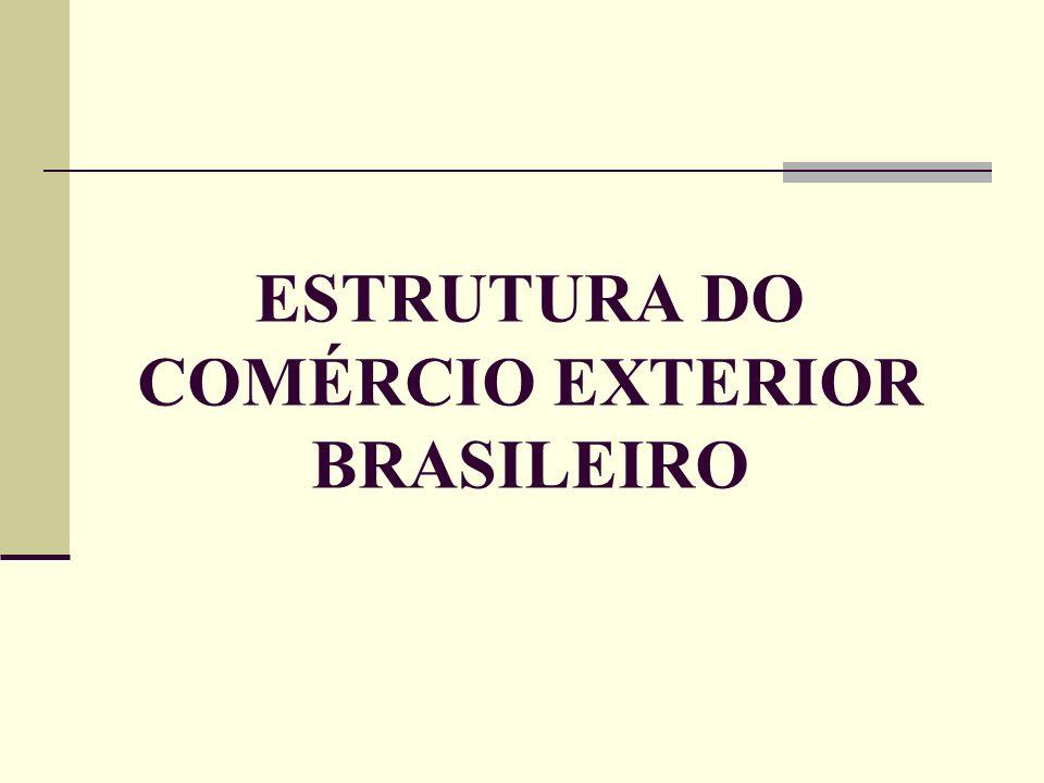 ESTRUTURA DO COMÉRCIO EXTERIOR BRASILEIRO