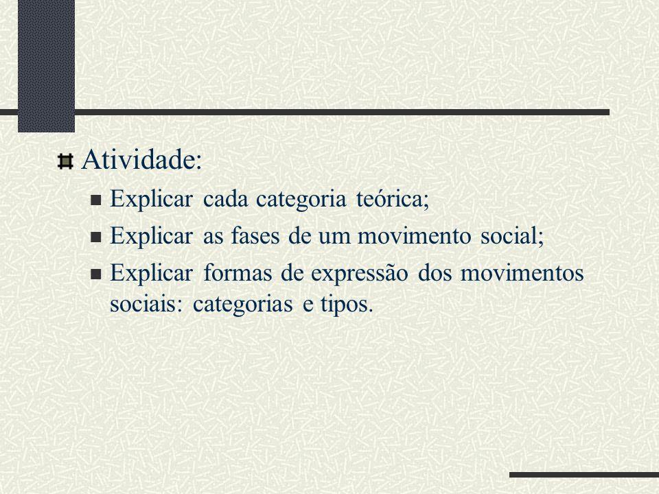 Atividade: Explicar cada categoria teórica; Explicar as fases de um movimento social; Explicar formas de expressão dos movimentos sociais: categorias