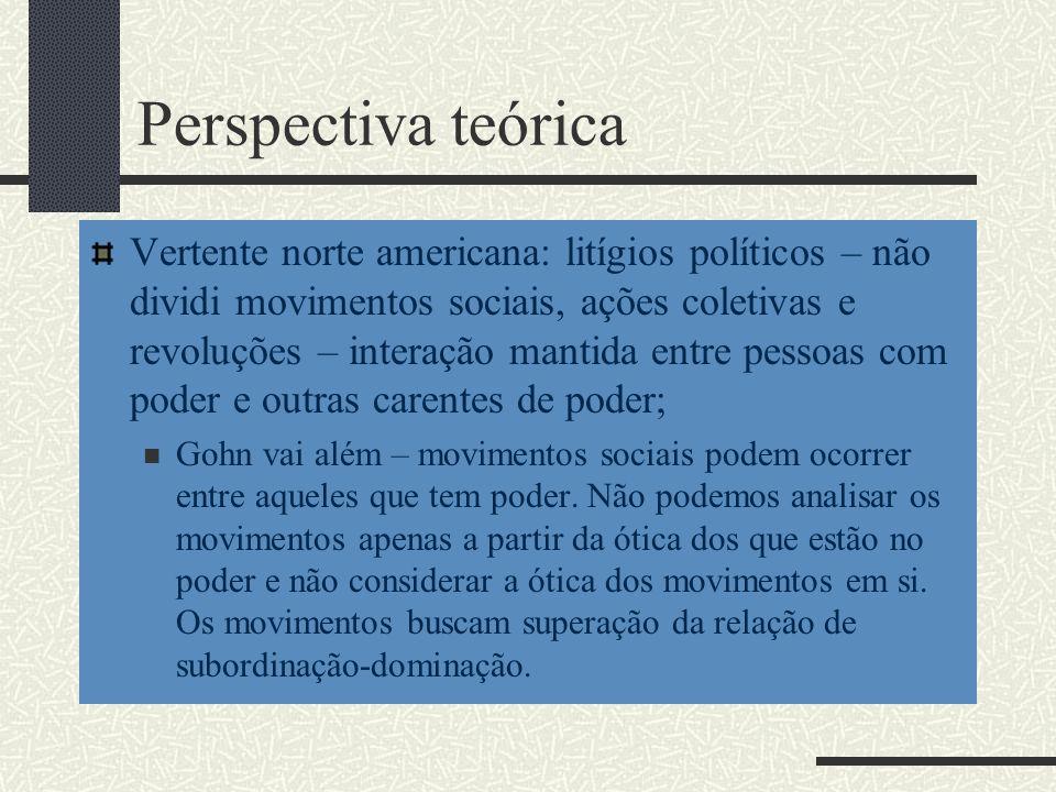 Perspectiva teórica Vertente norte americana: litígios políticos – não dividi movimentos sociais, ações coletivas e revoluções – interação mantida ent