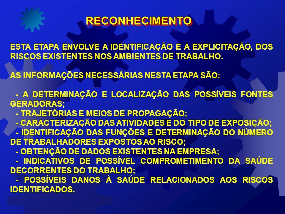 17 - ANTECIPAÇÃO, RECONHECIMENTO E AVALIAÇÃO DOS RISCOS AMBIENTAIS 17 - ANTECIPAÇÃO, RECONHECIMENTO E AVALIAÇÃO DOS RISCOS AMBIENTAIS ANTECIPAÇÃOANTEC