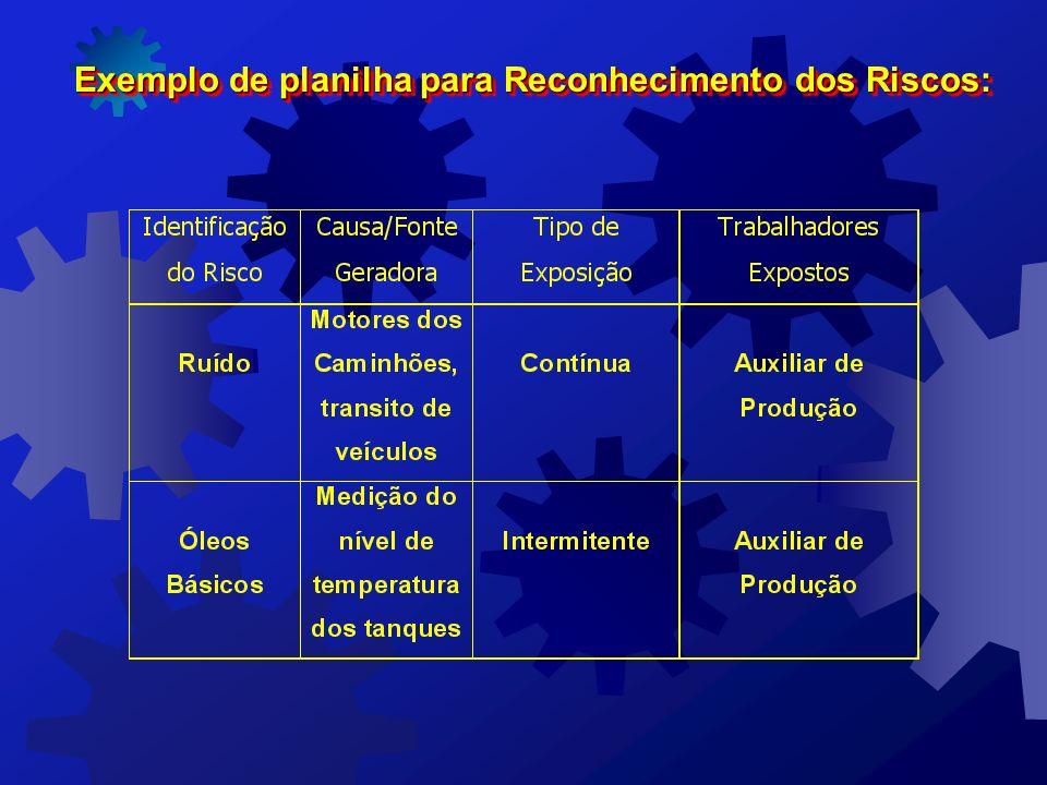- NOTA: NR-9, ITEM 9.1.2.1 – QUANDO NÃO FOREM IDENTIFICADOS RISCOS AMBIENTAIS NAS FASES DE ANTECIPAÇÃO OU RECONHECIMENTO, DESCRITAS NO ITEM 9.3.2 E 9.