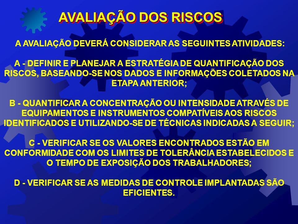 AVALIAÇÃO DOS RISCOS ENVOLVE O MONITORAMENTO DOS RISCOS AMBIENTAIS VISANDO: - DETERMINAÇÃO DA INTENSIDADE DOS AGENTES FÍSICOS; - A CONCENTRAÇÃO DOS AG