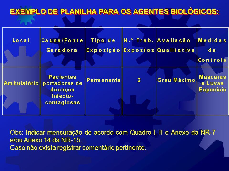 EXEMPLO DE PLANILHA PARA AGENTES QUÍMICOS: Obs: Registrar o tipo de instrumental utilizado, marca, modelo e calibragem. Caso não exista o agente regis