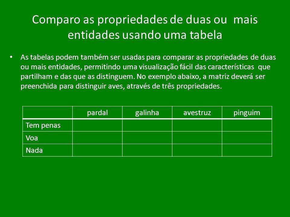 Comparo as propriedades de duas ou mais entidades usando uma tabela As tabelas podem também ser usadas para comparar as propriedades de duas ou mais e