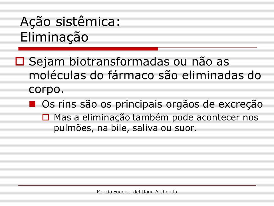 Marcia Eugenia del Llano Archondo Ação sistêmica: Eliminação Sejam biotransformadas ou não as moléculas do fármaco são eliminadas do corpo. Os rins sã
