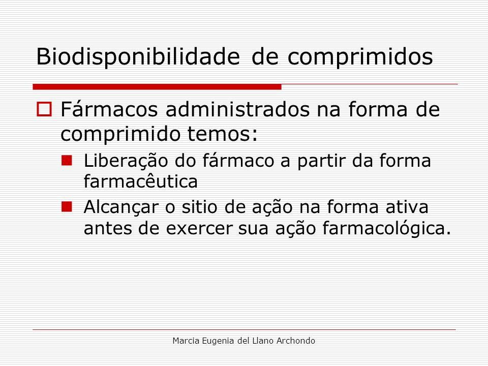 Biodisponibilidade de comprimidos Fármacos administrados na forma de comprimido temos: Liberação do fármaco a partir da forma farmacêutica Alcançar o