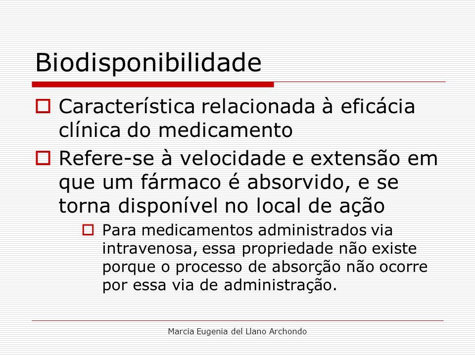 Marcia Eugenia del Llano Archondo Biodisponibilidade Característica relacionada à eficácia clínica do medicamento Refere-se à velocidade e extensão em