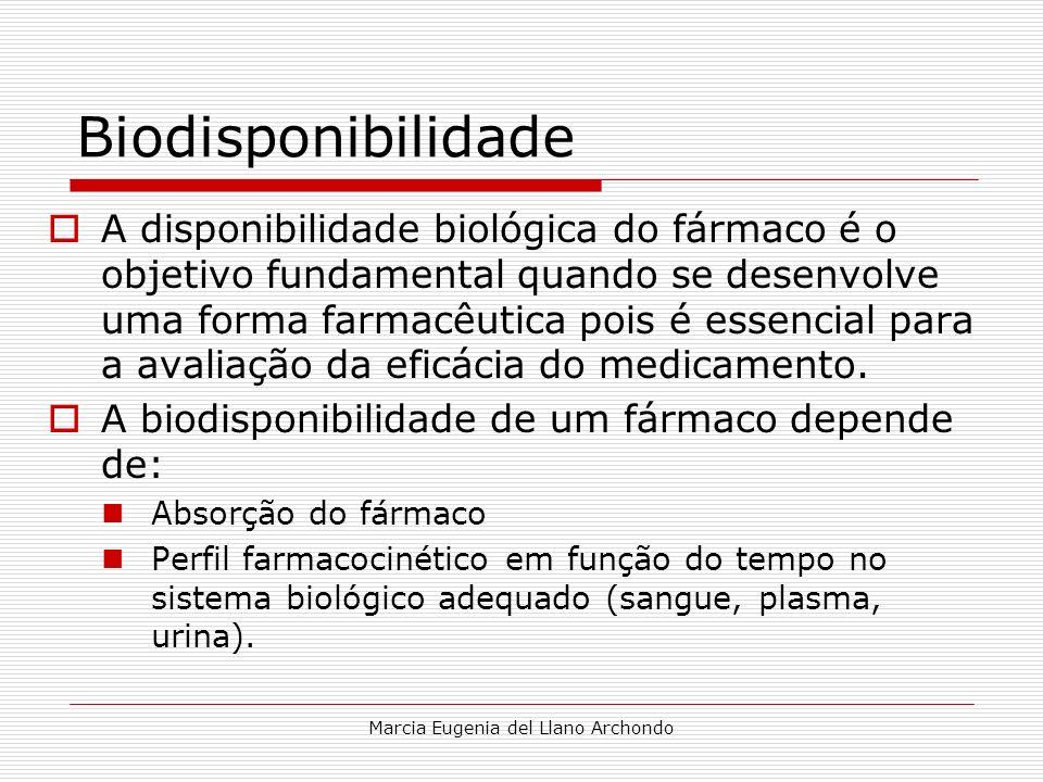 Marcia Eugenia del Llano Archondo Biodisponibilidade A disponibilidade biológica do fármaco é o objetivo fundamental quando se desenvolve uma forma fa
