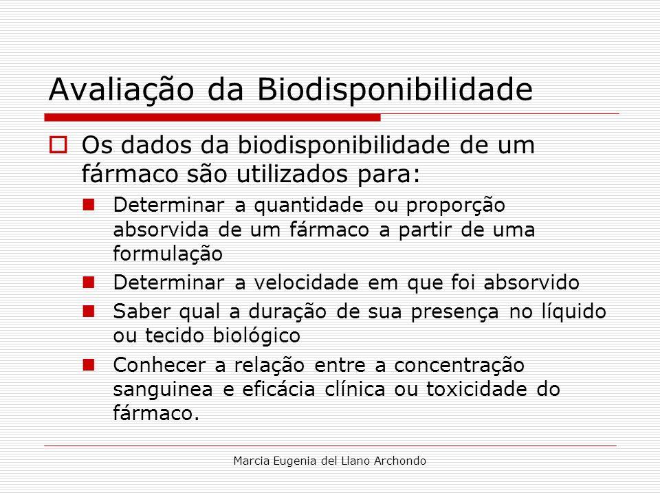 Marcia Eugenia del Llano Archondo Avaliação da Biodisponibilidade Os dados da biodisponibilidade de um fármaco são utilizados para: Determinar a quant