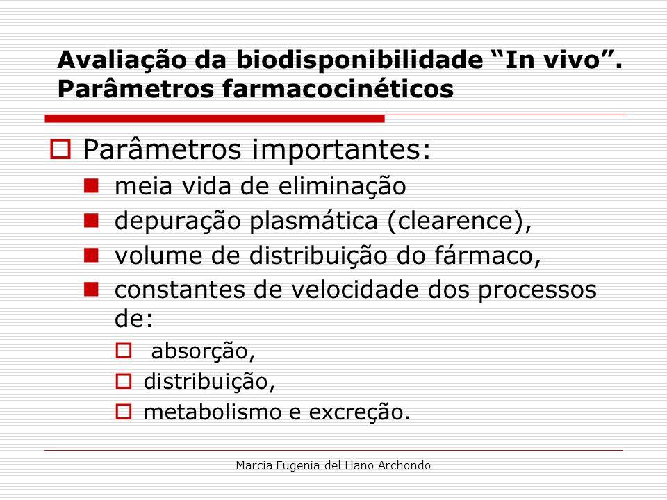 Marcia Eugenia del Llano Archondo Avaliação da biodisponibilidade In vivo. Parâmetros farmacocinéticos Parâmetros importantes: meia vida de eliminação