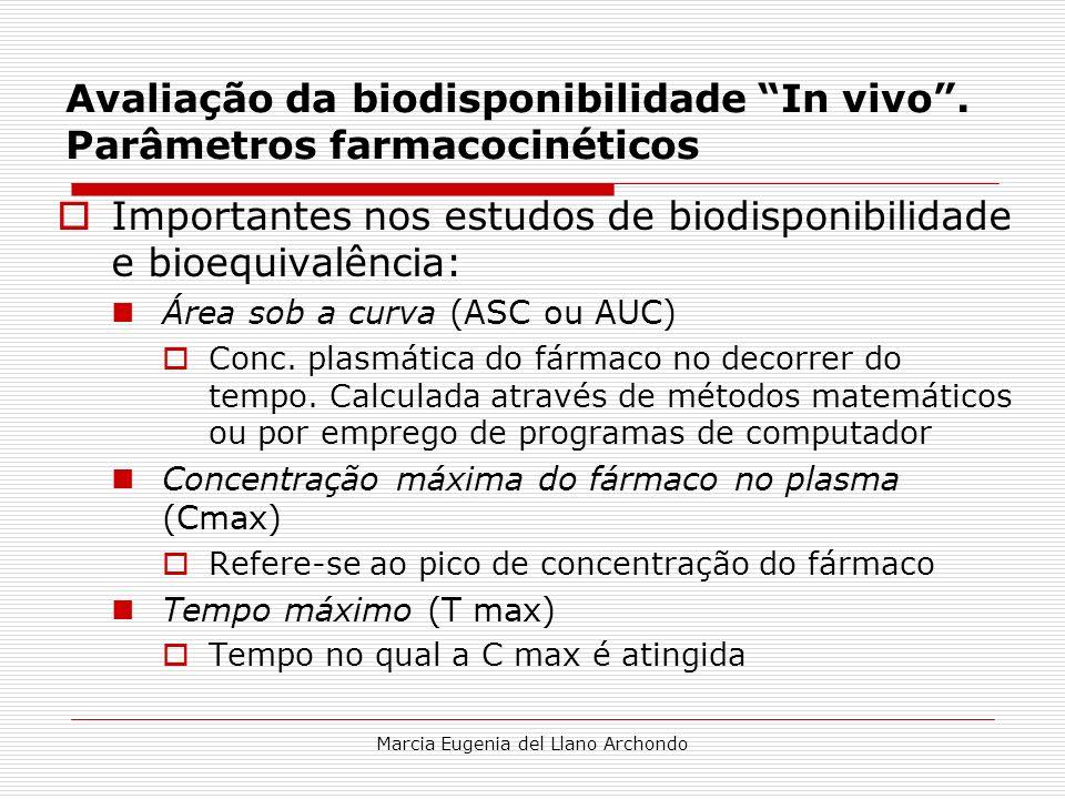 Marcia Eugenia del Llano Archondo Importantes nos estudos de biodisponibilidade e bioequivalência: Área sob a curva (ASC ou AUC) Conc. plasmática do f