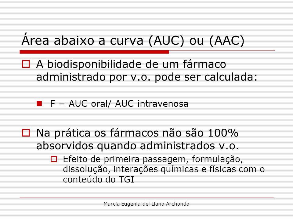 Marcia Eugenia del Llano Archondo Área abaixo a curva (AUC) ou (AAC) A biodisponibilidade de um fármaco administrado por v.o. pode ser calculada: F =