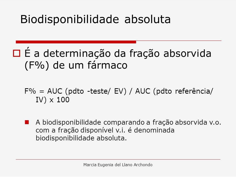 Marcia Eugenia del Llano Archondo Biodisponibilidade absoluta É a determinação da fração absorvida (F%) de um fármaco F% = AUC (pdto -teste/ EV) / AUC
