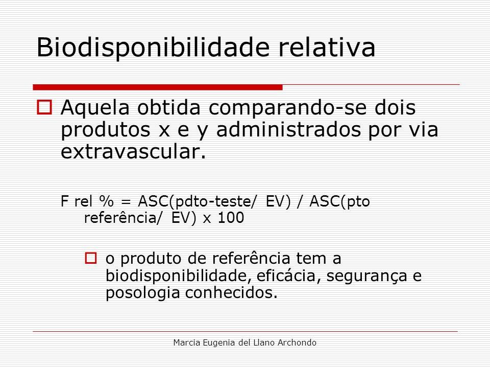 Marcia Eugenia del Llano Archondo Biodisponibilidade relativa Aquela obtida comparando-se dois produtos x e y administrados por via extravascular. F r