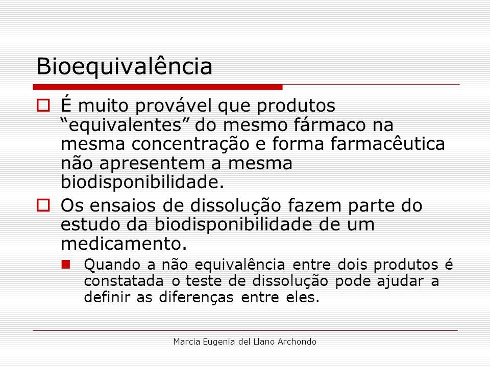 Bioequivalência É muito provável que produtos equivalentes do mesmo fármaco na mesma concentração e forma farmacêutica não apresentem a mesma biodispo