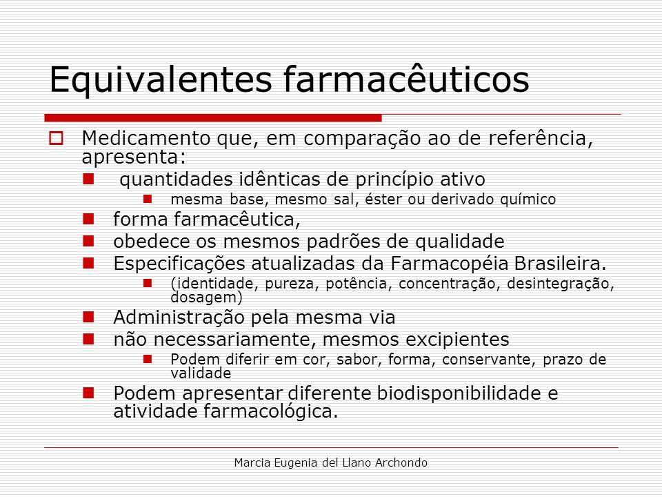 Marcia Eugenia del Llano Archondo Equivalentes farmacêuticos Medicamento que, em comparação ao de referência, apresenta: quantidades idênticas de prin
