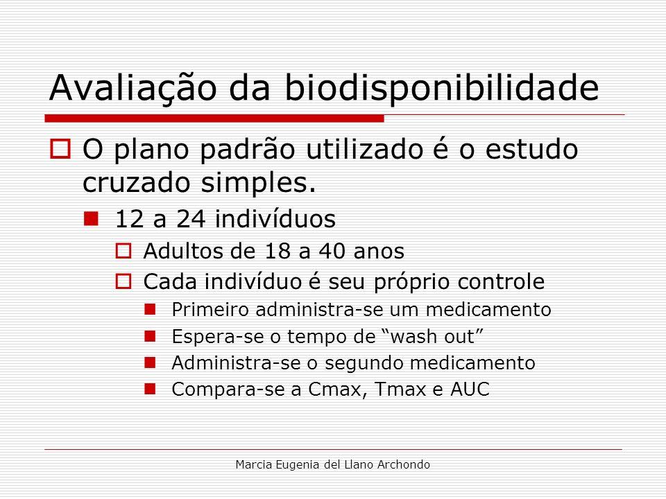 Marcia Eugenia del Llano Archondo Avaliação da biodisponibilidade O plano padrão utilizado é o estudo cruzado simples. 12 a 24 indivíduos Adultos de 1