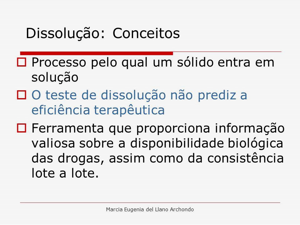 Marcia Eugenia del Llano Archondo Dissolução: Conceitos Processo pelo qual um sólido entra em solução O teste de dissolução não prediz a eficiência te