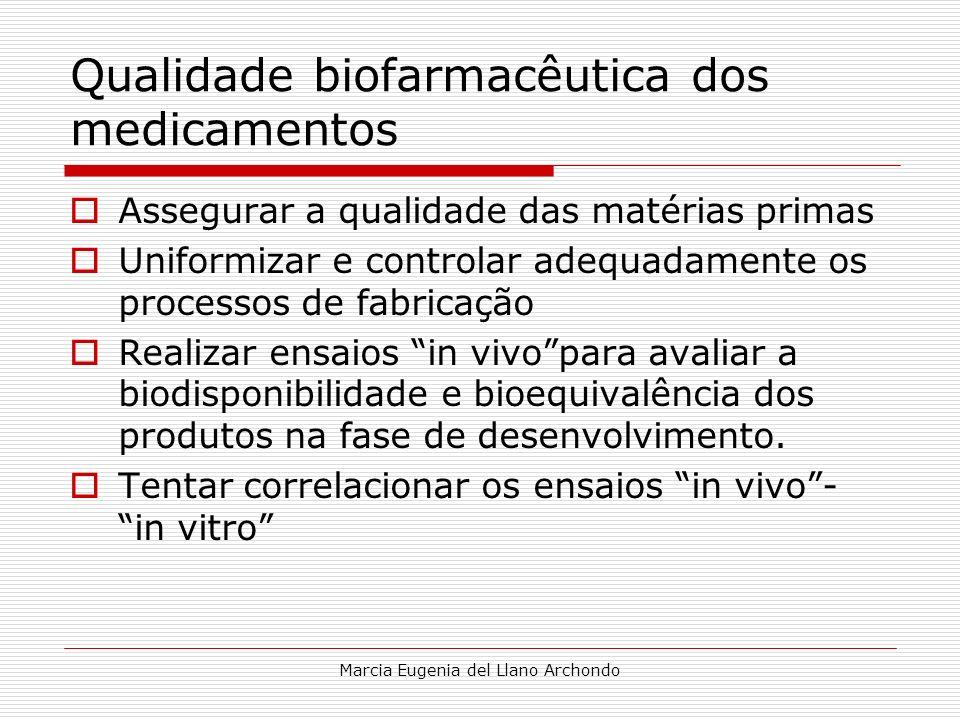 Marcia Eugenia del Llano Archondo Qualidade biofarmacêutica dos medicamentos Assegurar a qualidade das matérias primas Uniformizar e controlar adequad