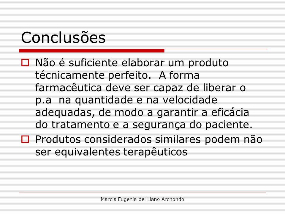Marcia Eugenia del Llano Archondo Conclusões Não é suficiente elaborar um produto técnicamente perfeito. A forma farmacêutica deve ser capaz de libera