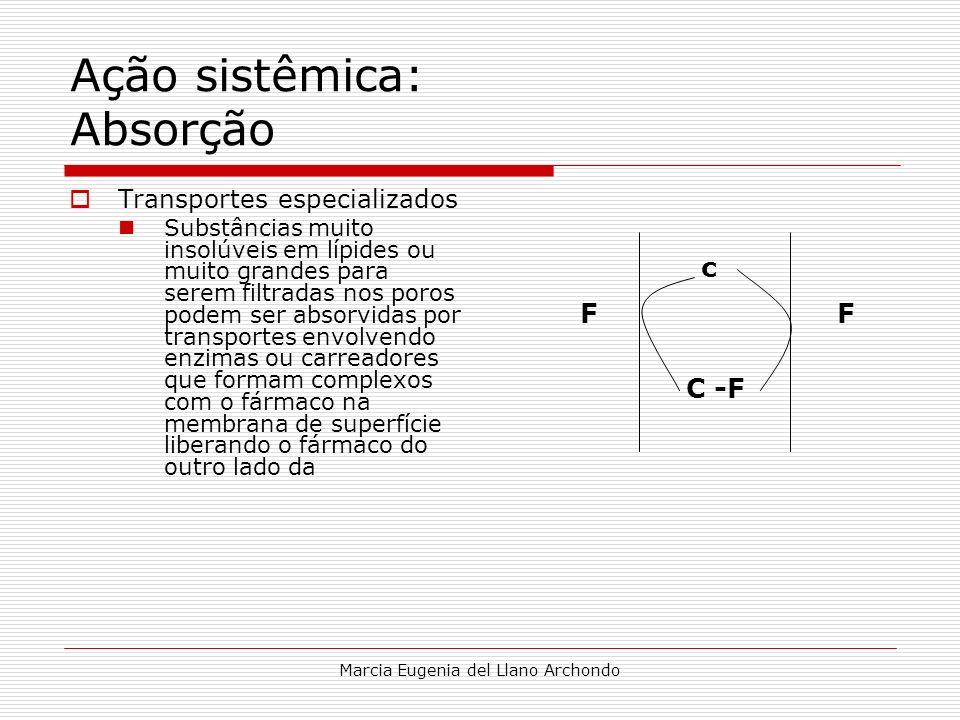 Marcia Eugenia del Llano Archondo Ação sistêmica: Absorção Transportes especializados Substâncias muito insolúveis em lípides ou muito grandes para se
