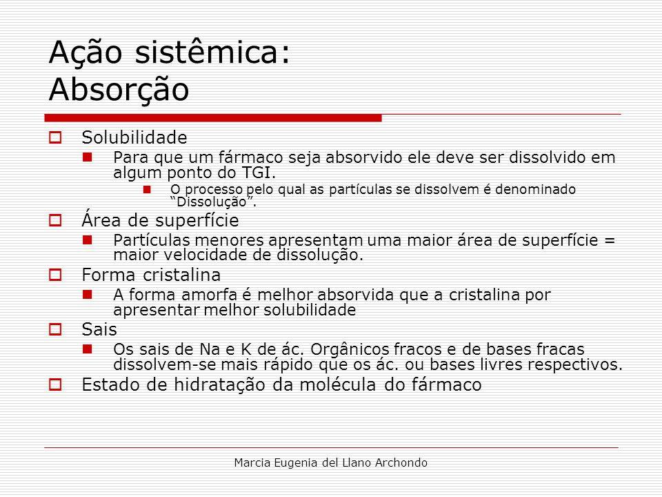 Marcia Eugenia del Llano Archondo Ação sistêmica: Absorção Solubilidade Para que um fármaco seja absorvido ele deve ser dissolvido em algum ponto do T
