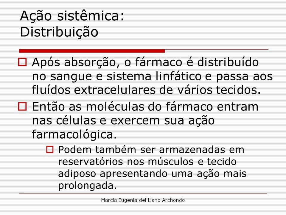 Marcia Eugenia del Llano Archondo Ação sistêmica: Distribuição Após absorção, o fármaco é distribuído no sangue e sistema linfático e passa aos fluído