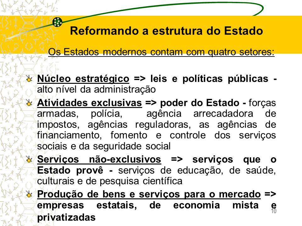 10 Reformando a estrutura do Estado Os Estados modernos contam com quatro setores: Núcleo estratégico => leis e políticas públicas - alto nível da adm