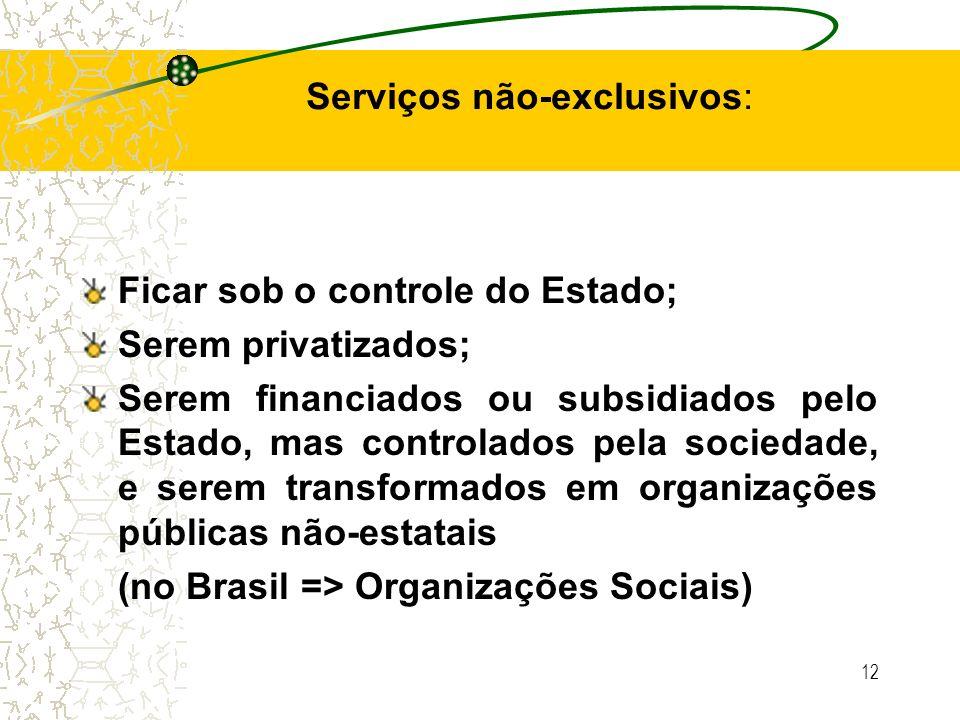 12 Serviços não-exclusivos: Ficar sob o controle do Estado; Serem privatizados; Serem financiados ou subsidiados pelo Estado, mas controlados pela soc