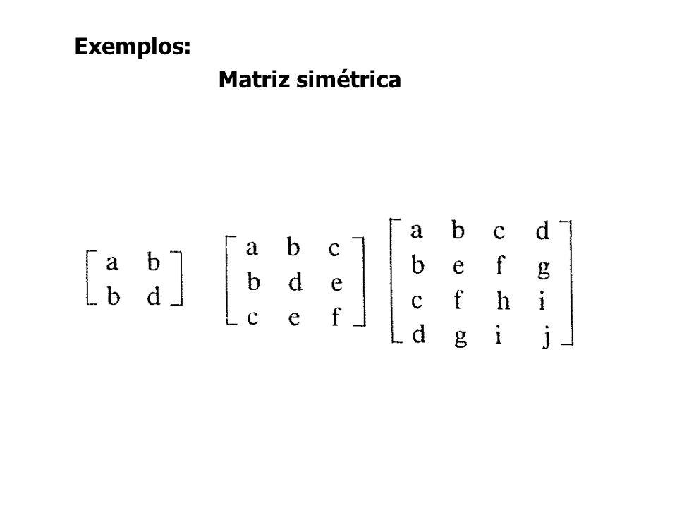 Matriz simétrica Exemplos: