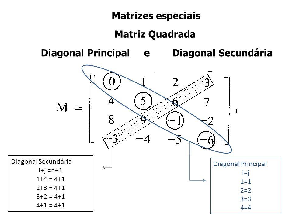 Diagonal Secundária i+j =n+1 1+4 = 4+1 2+3 = 4+1 3+2 = 4+1 4+1 = 4+1 Diagonal Principal i=j 1=1 2=2 3=3 4=4 Diagonal Principal e Diagonal Secundária Matriz Quadrada Matrizes especiais