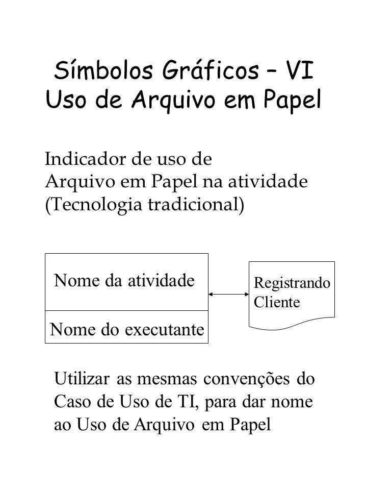 Símbolos Gráficos – VI Uso de Arquivo em Papel Indicador de uso de Arquivo em Papel na atividade (Tecnologia tradicional) Nome da atividade Nome do ex