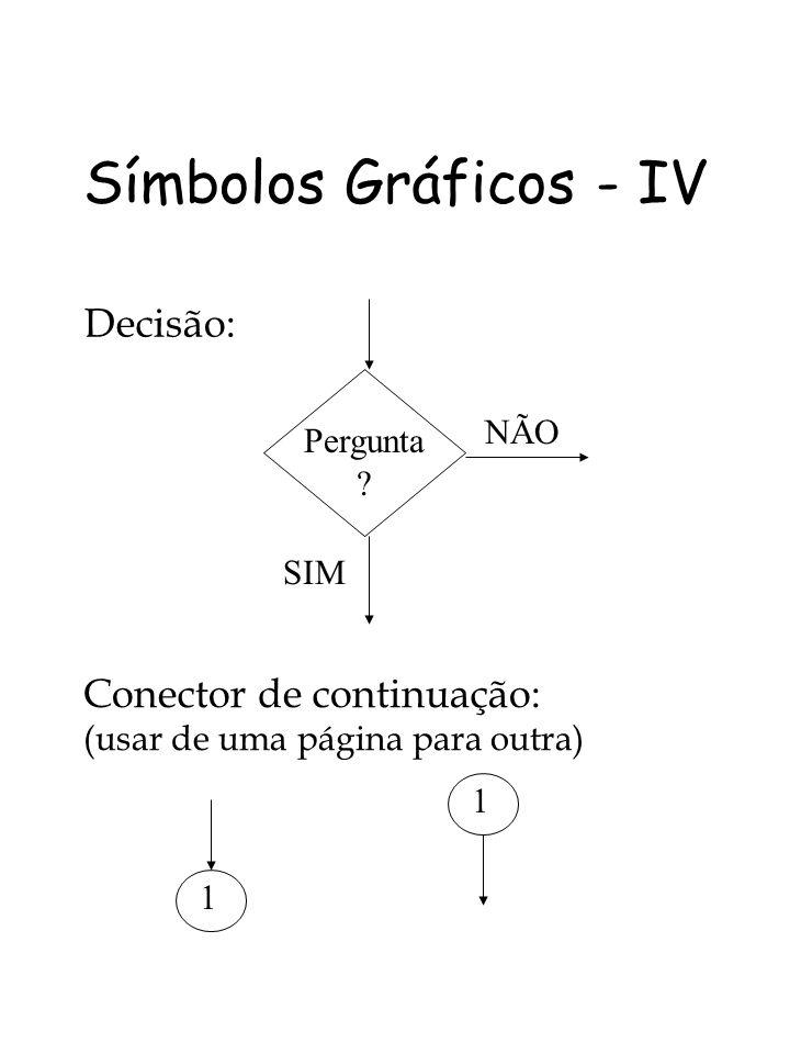 Símbolos Gráficos - IV Decisão: Conector de continuação: (usar de uma página para outra) Pergunta ? NÃO SIM 1 1